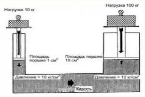 Устройство гидроблока АКПП